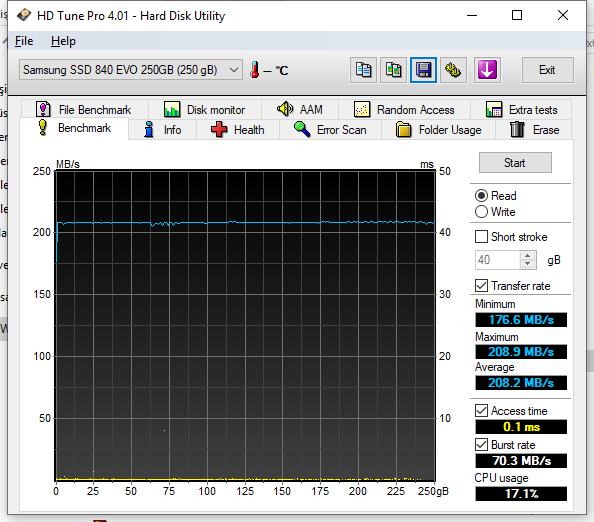 Samsung SSD Evo 840 250gb performans testi